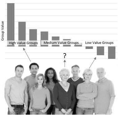 Six barriers to meaningful Customer Value Analysis ……. And how to get over them.